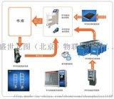 圖書借還系統、智慧照明系統、EM防盜系統、RFID防盜系統、EM+RFID防盜與識別雙系統