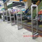 商場安裝聲磁超市防盜門有什麼優勢