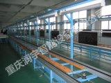 彩電生產線 新型彩電生產線  新型彩電生產線