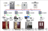 AFRD100/B防火門監控系統在常州國家廣告產業園區三井基地的應用