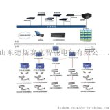 矿用视频监控 煤矿视频监控系统 煤矿监控监测系统