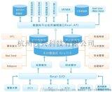 MES系统软件与ERP、质量和设备管理集成