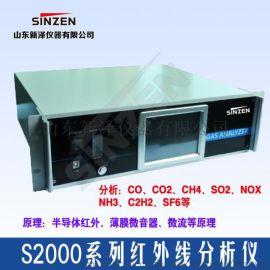 煤粉仓一氧化碳分析仪