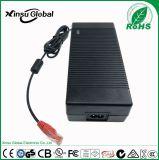 29.4V5.5A充電器 29.4V5.5A 歐規TUV CE認證 29.4V5.5A鋰電池充電器