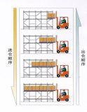 上海青浦倉庫重型後推式貨架