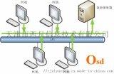 伺服器資料備份數據處理系統