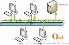 服务器数据备份数据处理系统