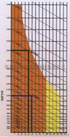 影响硅碳棒使用寿命的因素