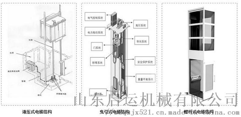德惠市供應液壓電梯拽引式電梯樓道升降臺觀光電梯