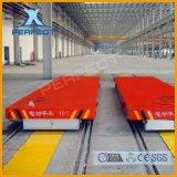 信誉保证BHX10T滑触线供电电动轨道车轨道式电动平板车