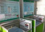 自助投币洗衣机项目投资分析