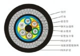 太平洋光纖光纜 單模GYTA333-2T-6A1B多模62.5/125廠家型號價格