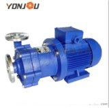 永球化工泵,磁力泵,离心泵,不锈钢磁力泵