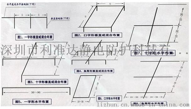 专业防静电工程施工 深圳防静电工程