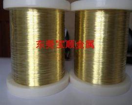 供应拉链  黄铜线 黄铜扁线 镀镍黄铜线 铍铜线