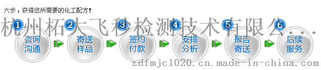 杭州柘大透明手机壳配方检测