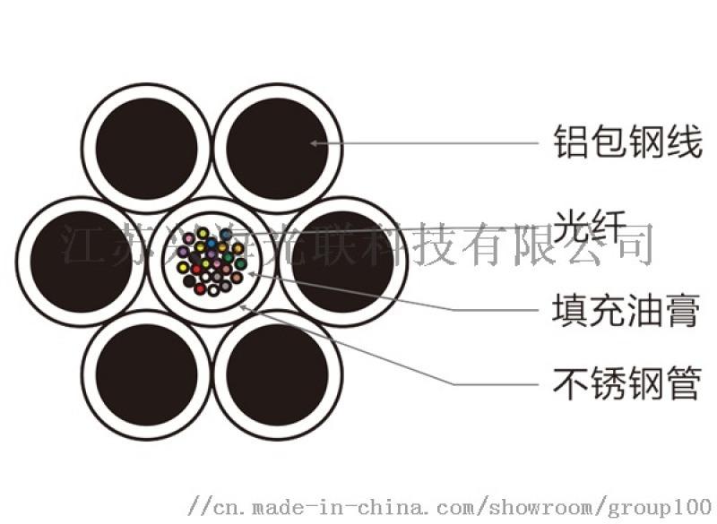 江苏兴海光联OPGW光纤复合架空地线