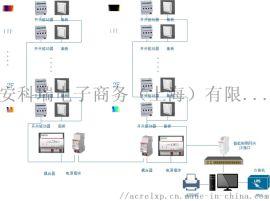 张家港澳洋  智能照明监控系统的设计与应用