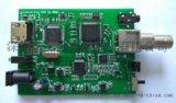 CH5600芯片 定制HDMI转AHD