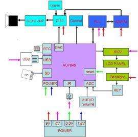 汽车音响方案MP3+WMA+FM+AM(AU7845)