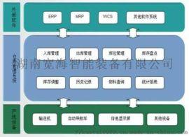 立体仓库数据管理系统WMS+WCS