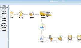 物流软件(物流通管理软件)