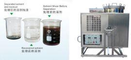 溶剂回收机的发展趋势溶剂回收机