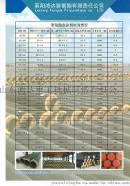 热电公司用直埋聚氨酯螺旋保温管