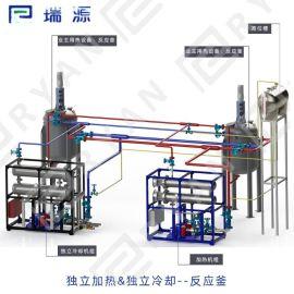 厂家直销 导热油加热器 煤改电锅炉 工业电炉