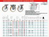 意大利Tellure Rota腳輪 雙輪重載輪 重載萬向輪
