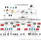 煤矿无线通讯系统,WIFI通讯系统