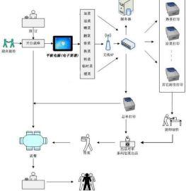 邦威智能移动平台