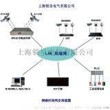 銳呈CDMA時間同步伺服器在甘肅省監獄管理局成功投運