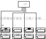 安科瑞智能照明监控系统在宁夏荣恒星星小镇的设计与应用