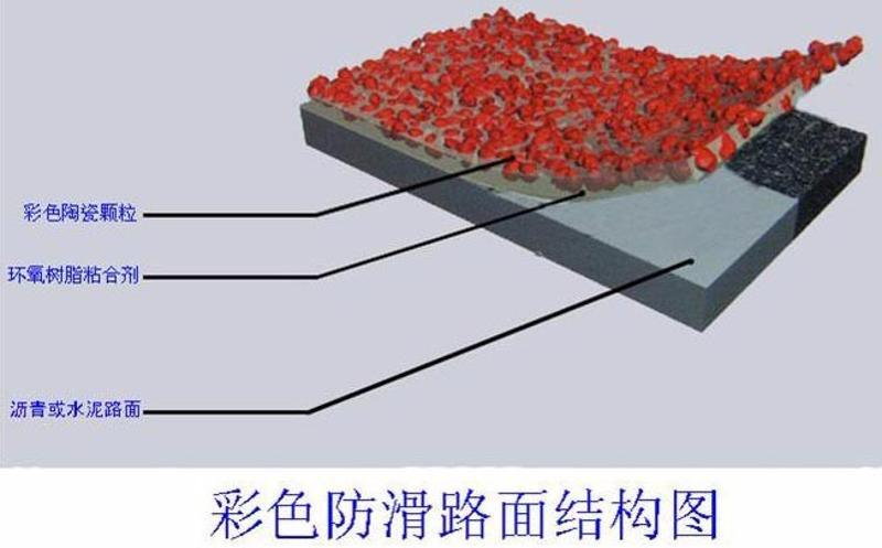 桓石2017050彩色陶瓷颗粒路面粘合剂,彩色陶瓷颗粒路面材料及施工