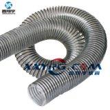 PVC弹簧钢丝伸缩管,蛐蚊弹簧吸尘管,吸尘器伸缩管,除尘管道
