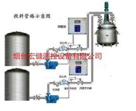液体定量配料设备(YLJ-II)