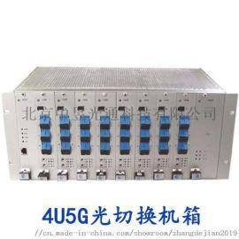 OLP-光纤自动切换设备
