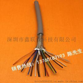 耐低温耐高温铠装屏蔽电缆ZR-RVSP22 4*1.5