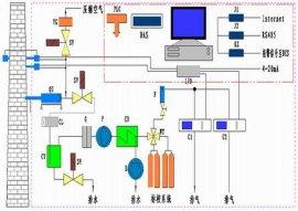 砖厂陶瓷厂废烟气在线联系监测系统,环保联网,