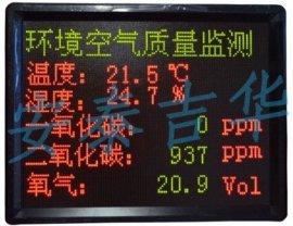 二氧化碳液晶显示屏