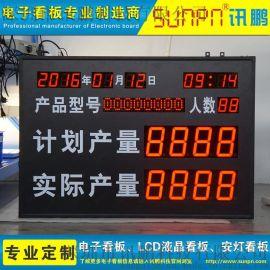 深圳LED电子看板显示屏