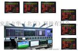 化工園區污染物排放監測系統LED顯示屏