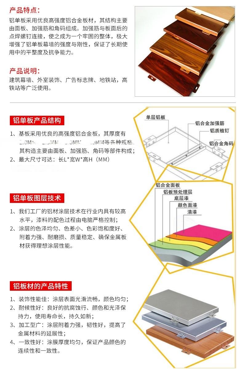 產品說明2