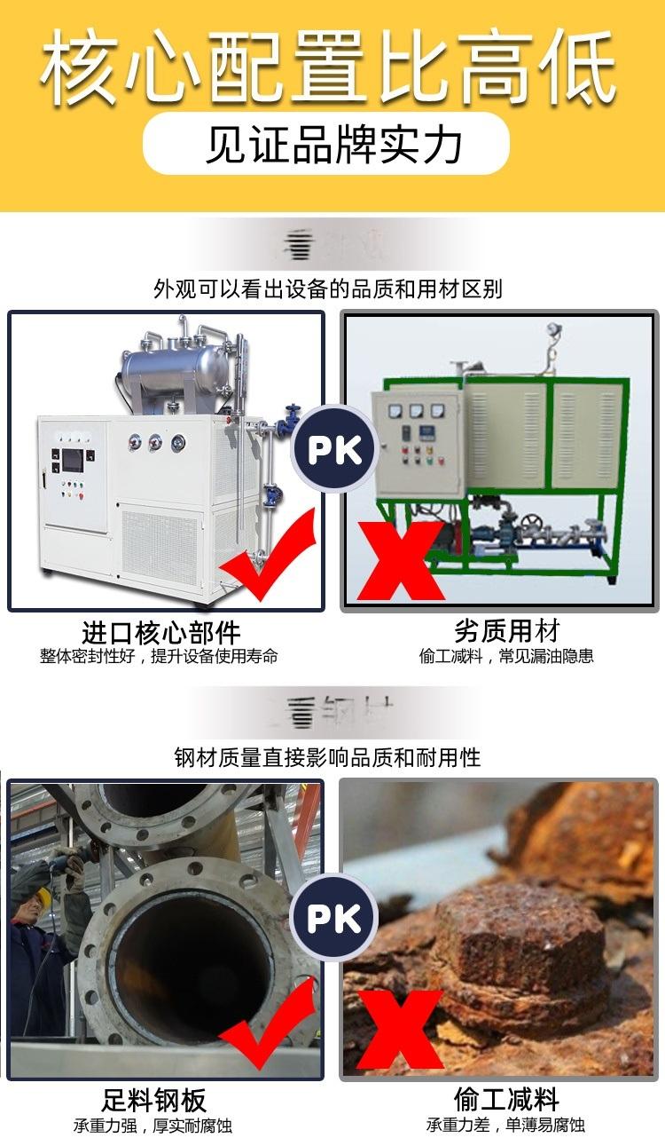 導熱油爐詳情頁_04