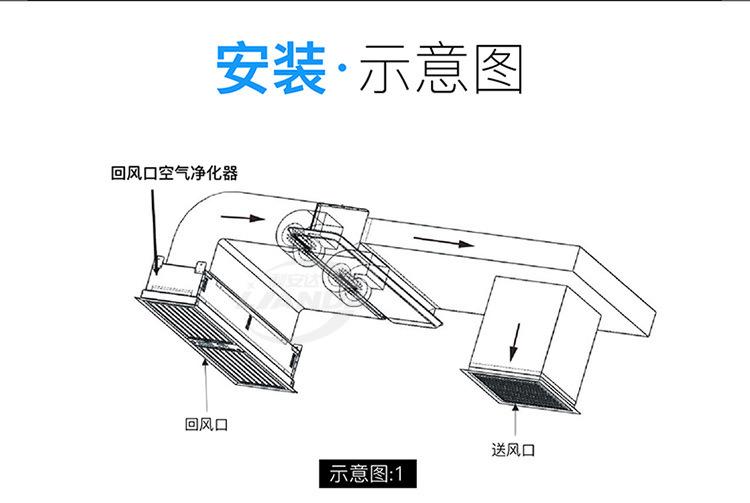 迴風口空氣淨化器-750_16