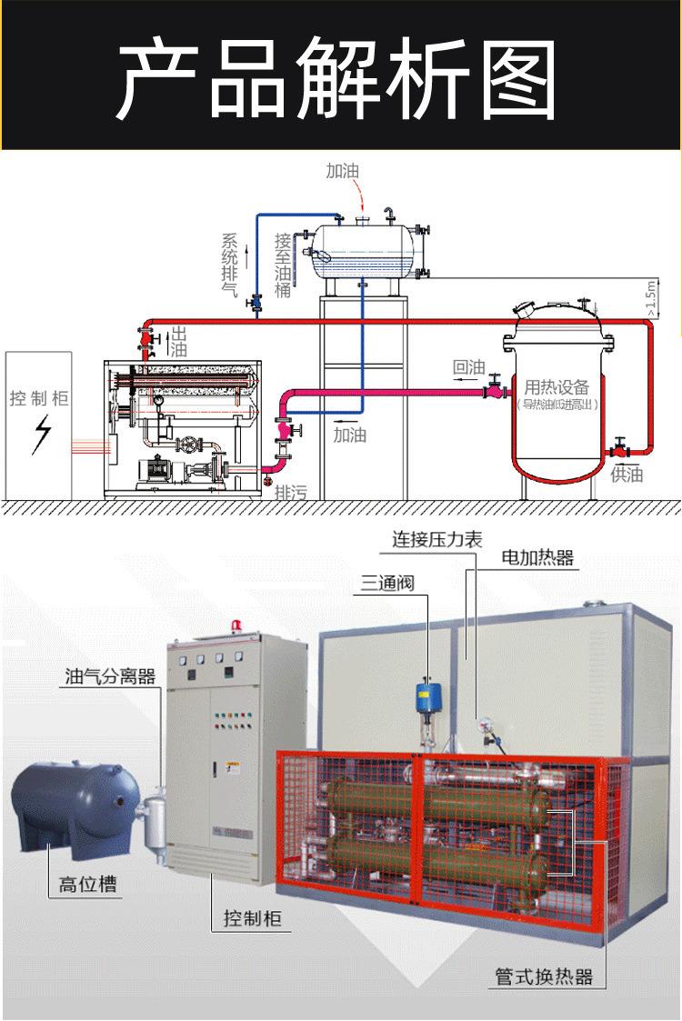 导热油炉详情页_13