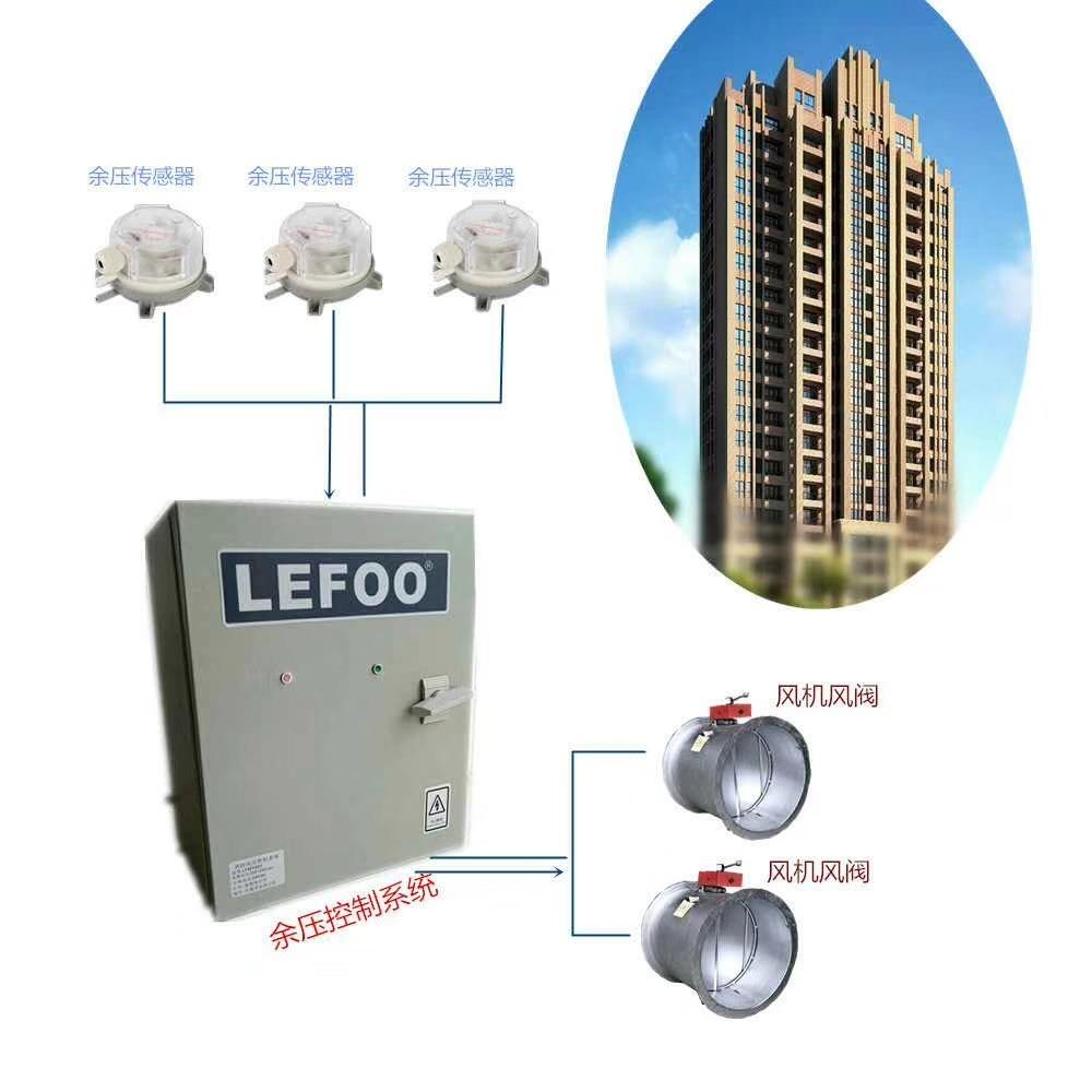 LF32主图