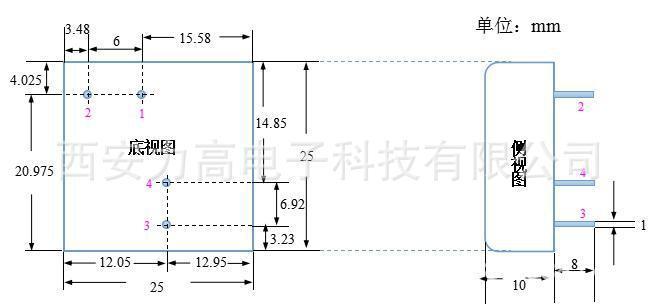 4角圖.jpg