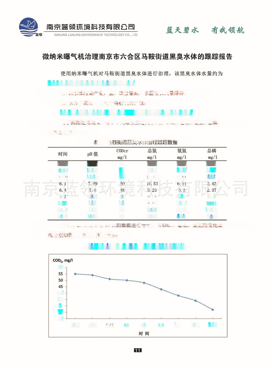 微纳米曝气机_页面_10